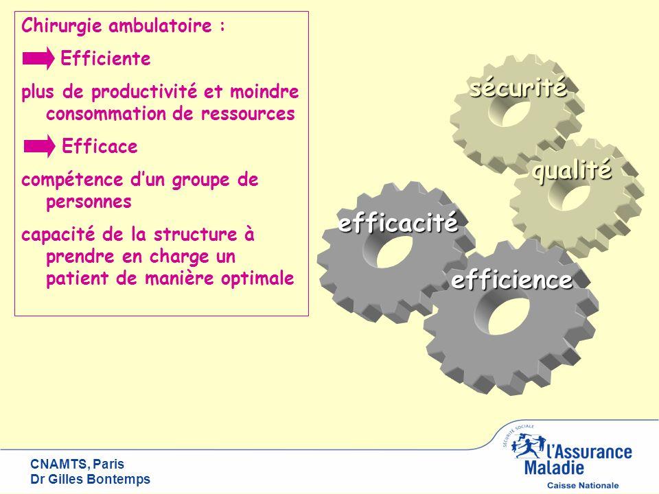 sécurité qualité efficacité efficience Chirurgie ambulatoire :