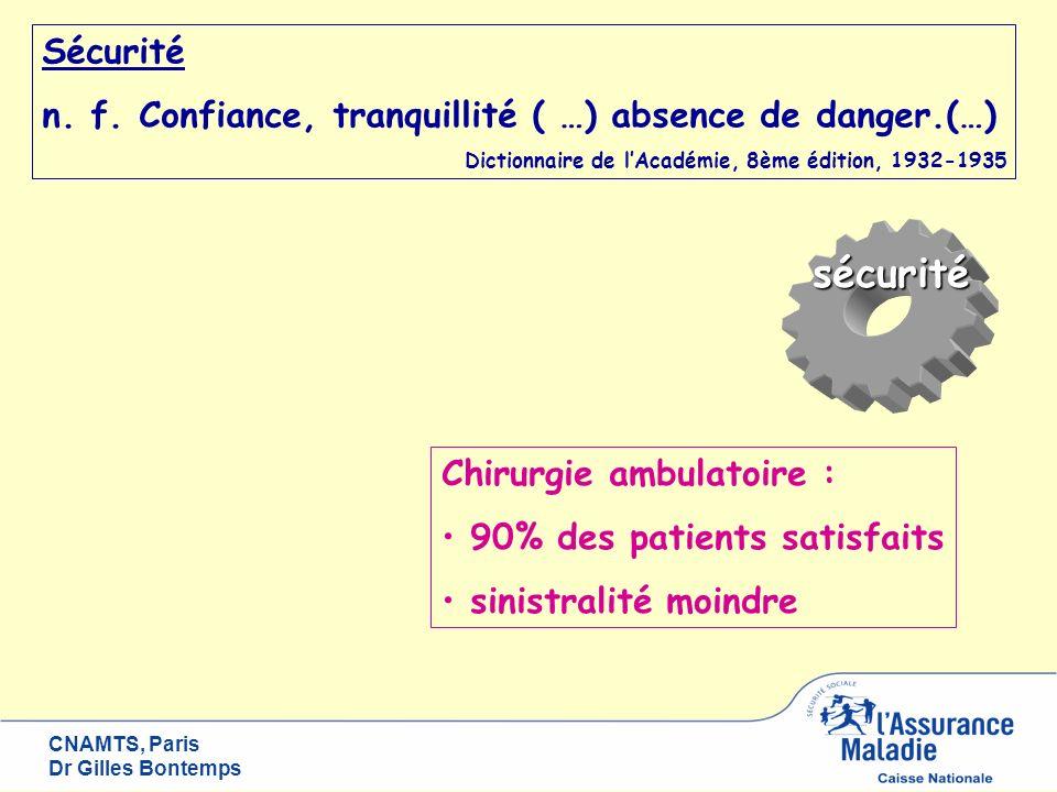 Sécurité n. f. Confiance, tranquillité ( …) absence de danger.(…) Dictionnaire de l'Académie, 8ème édition, 1932-1935.