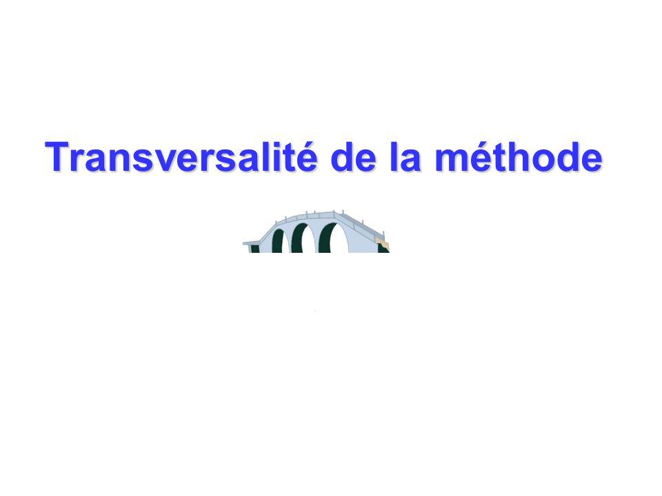 Transversalité de la méthode