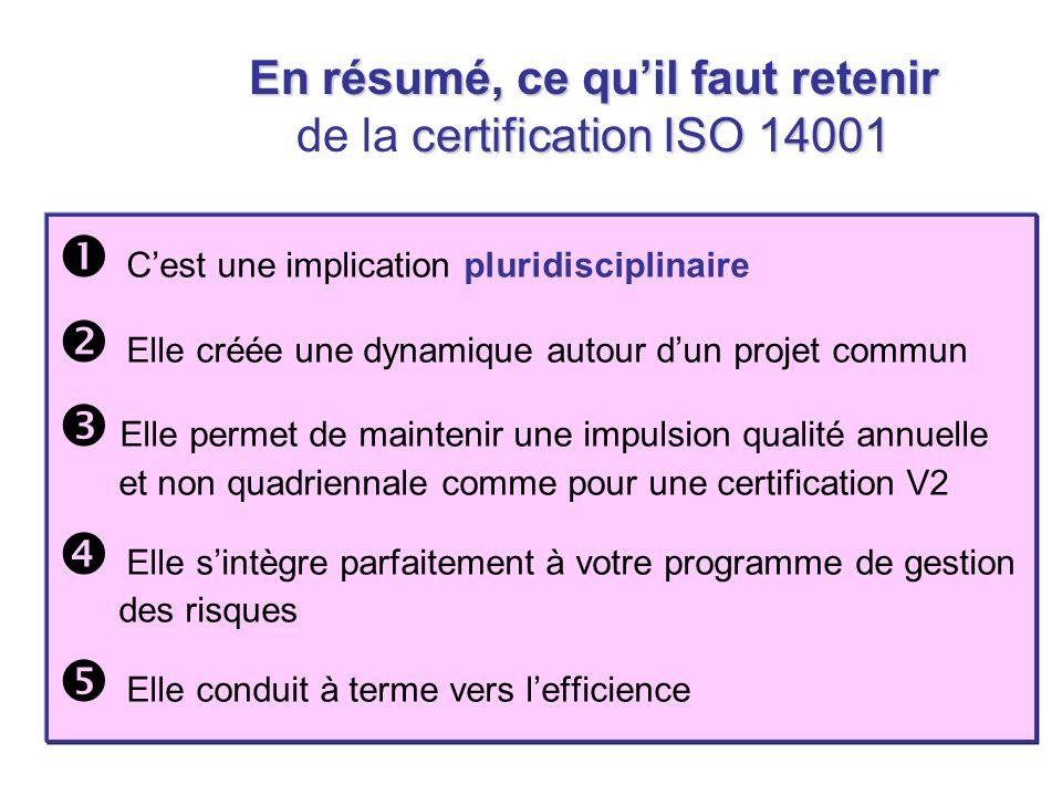 En résumé, ce qu'il faut retenir de la certification ISO 14001