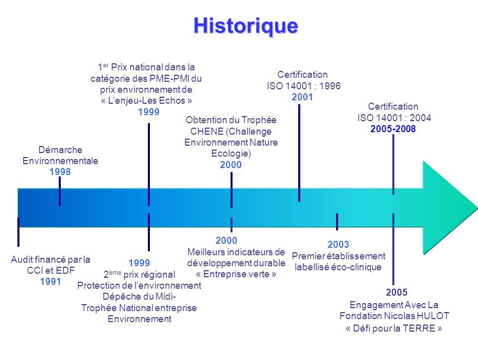 Historique 1999. 2ème prix régional. Protection de l'environnement. Dépêche du Midi- Trophée National entreprise Environnement.