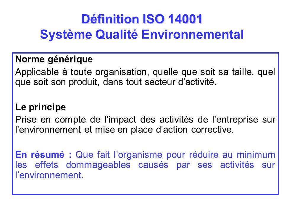 Définition ISO 14001 Système Qualité Environnemental