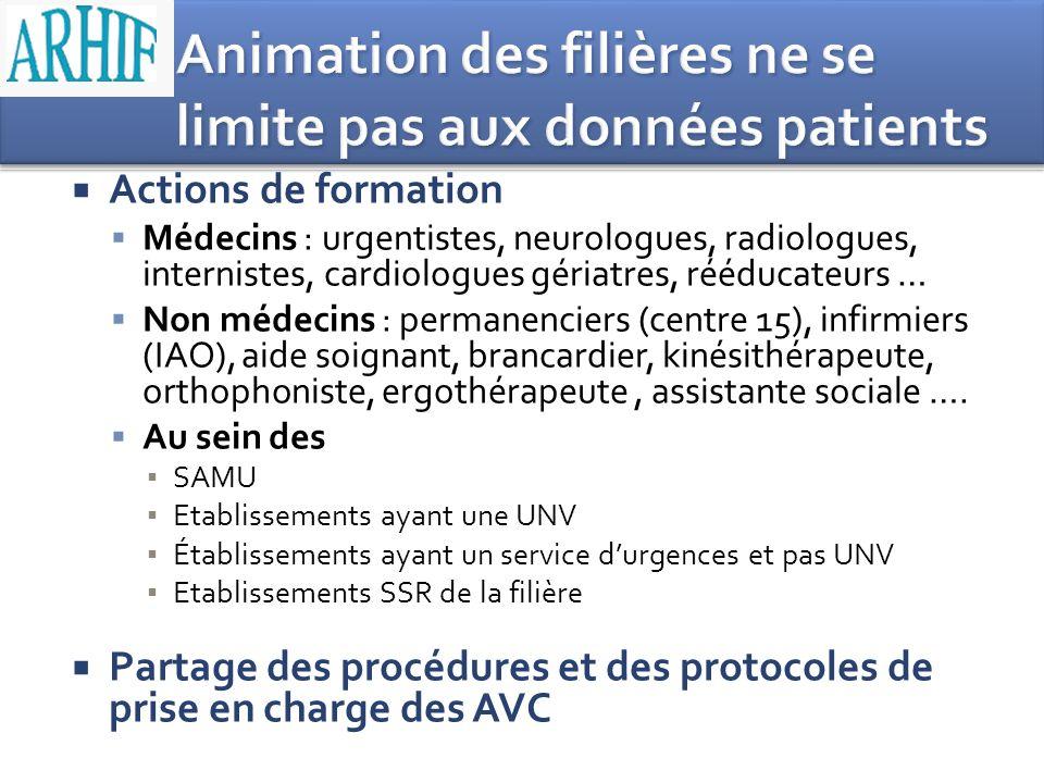 Animation des filières ne se limite pas aux données patients