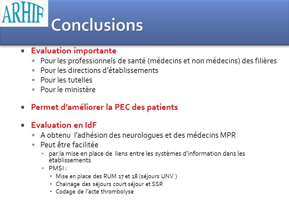 Conclusions Evaluation importante