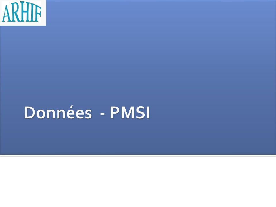 Données - PMSI