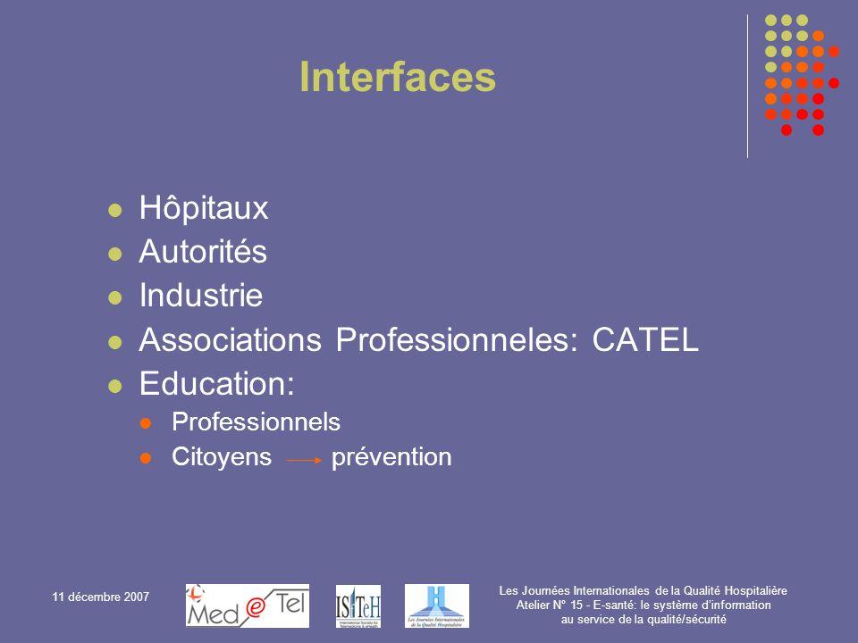 Interfaces Hôpitaux Autorités Industrie
