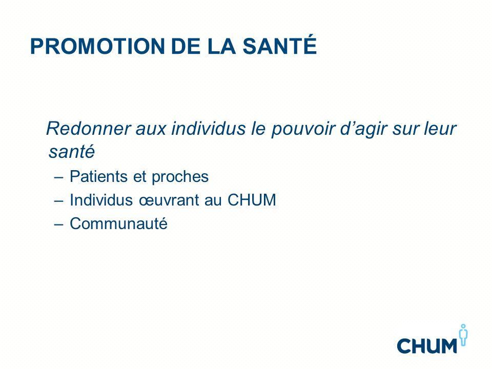 PROMOTION DE LA SANTÉ Redonner aux individus le pouvoir d'agir sur leur santé. Patients et proches.