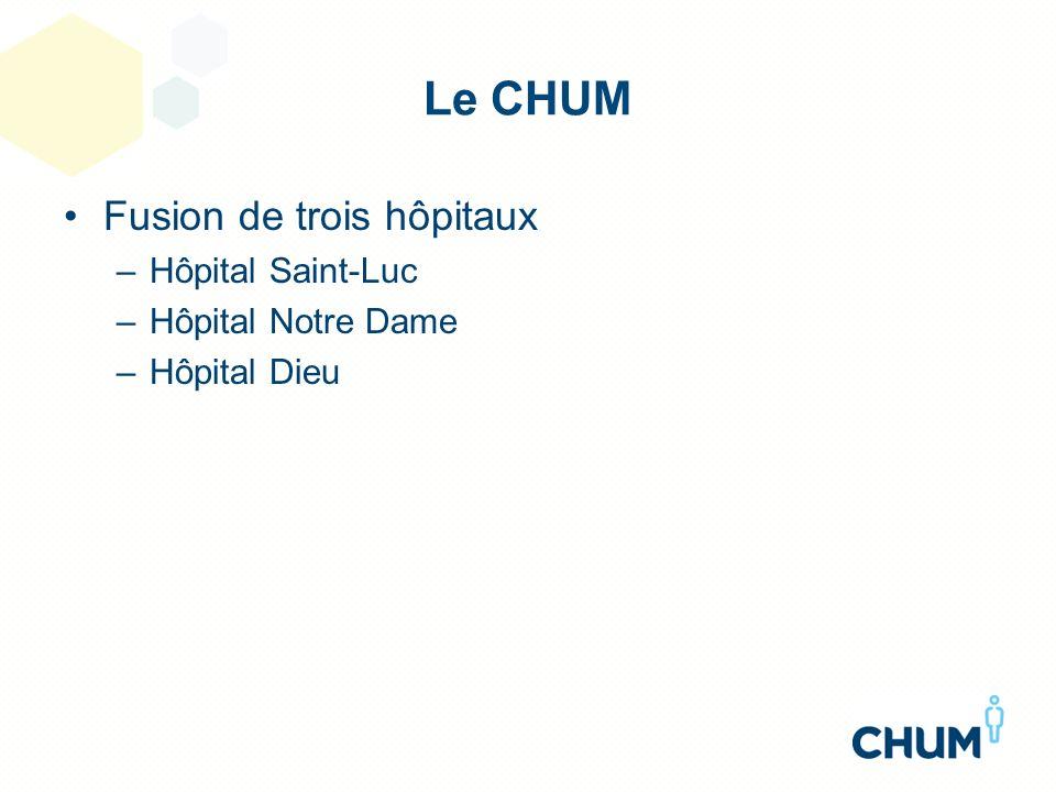 Le CHUM Fusion de trois hôpitaux Hôpital Saint-Luc Hôpital Notre Dame