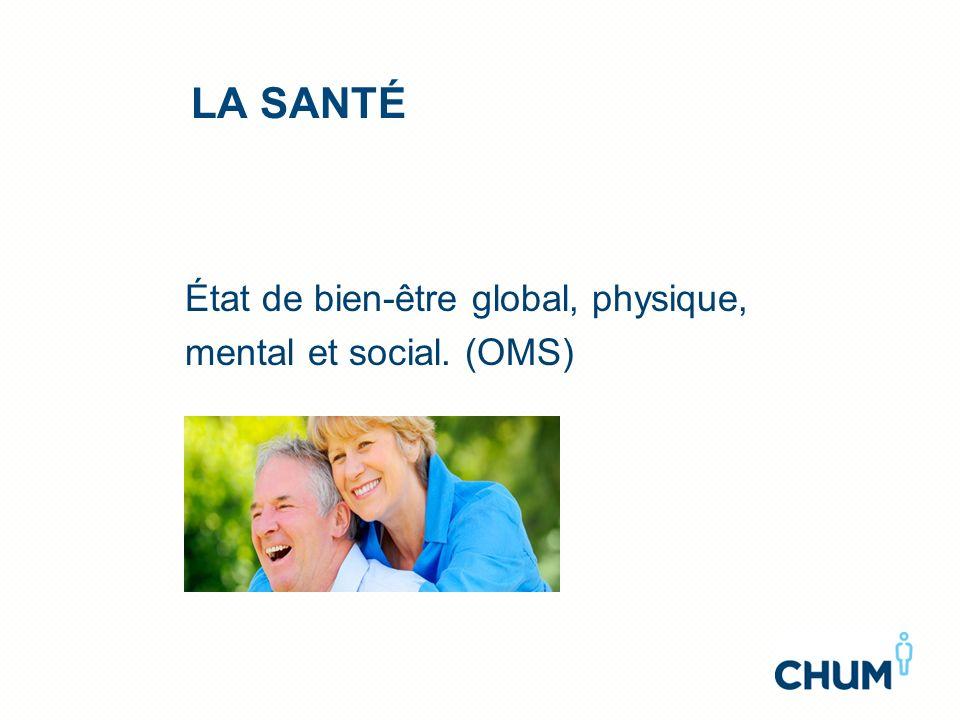 LA SANTÉ État de bien-être global, physique, mental et social. (OMS)