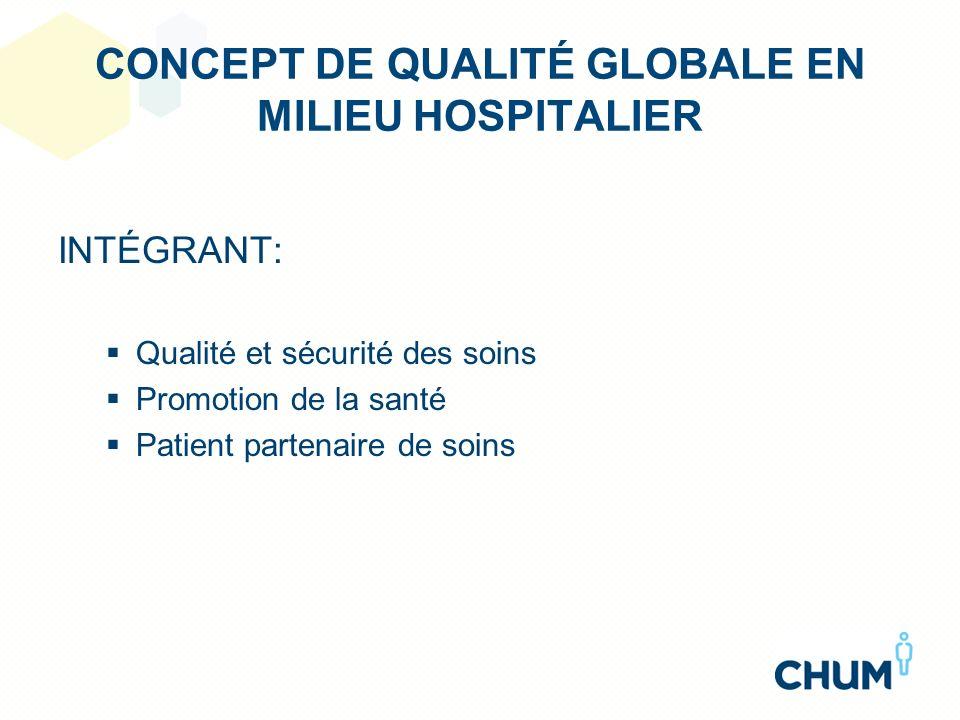 CONCEPT DE QUALITÉ GLOBALE EN MILIEU HOSPITALIER