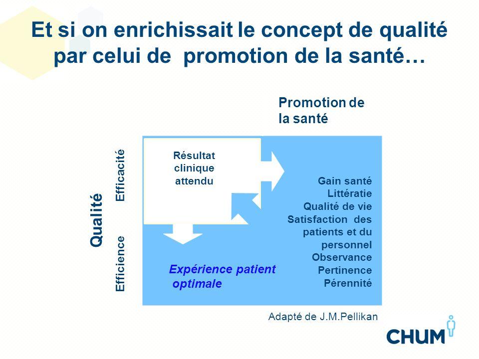 Et si on enrichissait le concept de qualité par celui de promotion de la santé…