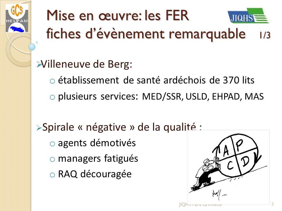 Mise en œuvre: les FER fiches d'évènement remarquable 1/3