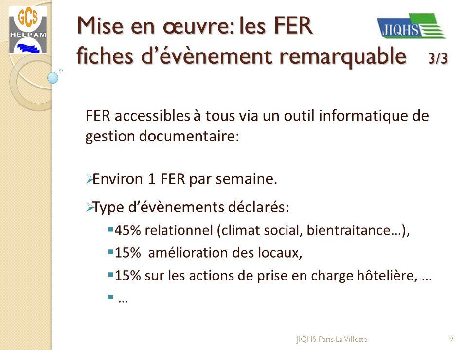 Mise en œuvre: les FER fiches d'évènement remarquable 3/3