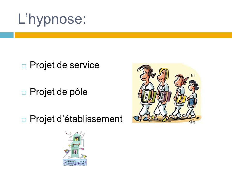 L'hypnose: Projet de service Projet de pôle Projet d'établissement