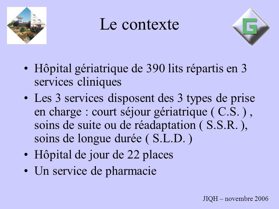 Le contexte Hôpital gériatrique de 390 lits répartis en 3 services cliniques.