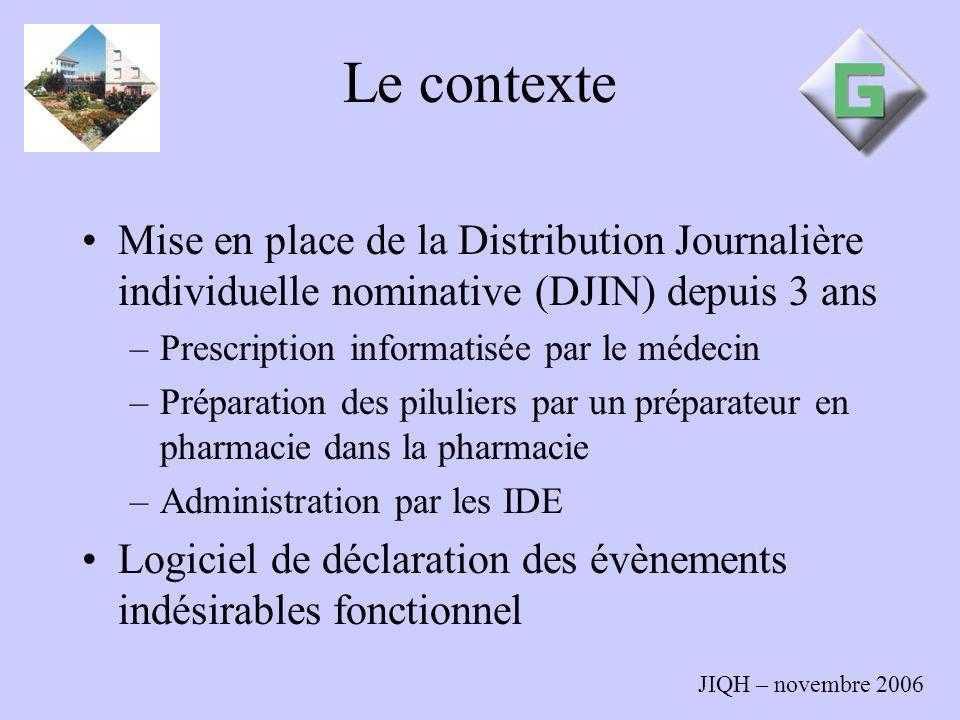 Le contexte Mise en place de la Distribution Journalière individuelle nominative (DJIN) depuis 3 ans.