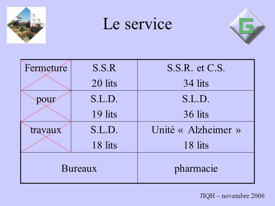 Le service Fermeture S.S.R 20 lits S.S.R. et C.S. 34 lits pour S.L.D.