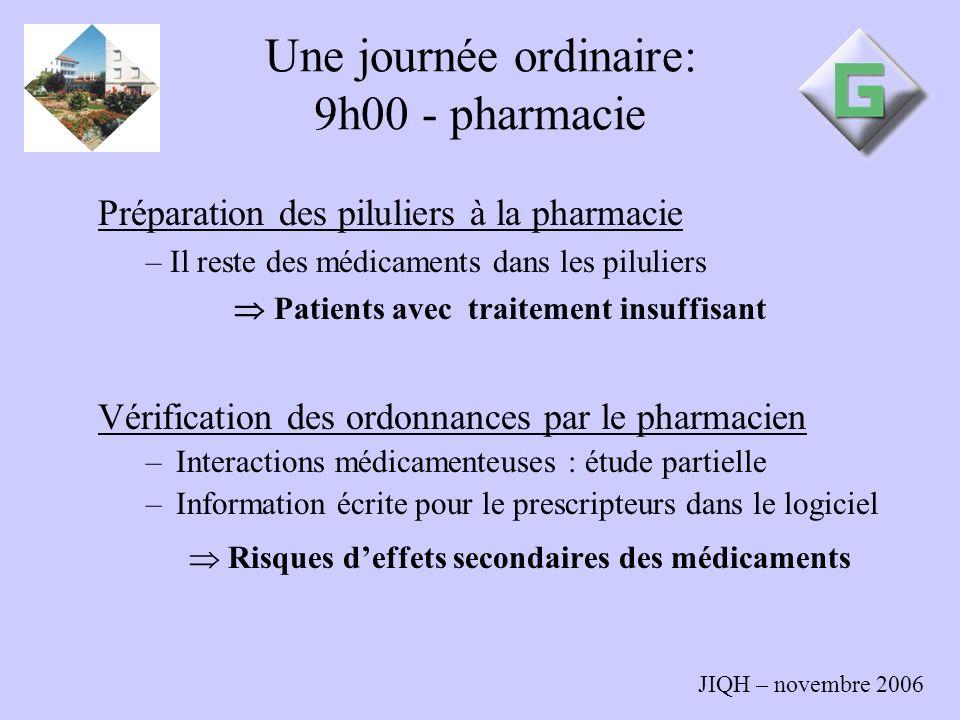 Une journée ordinaire: 9h00 - pharmacie
