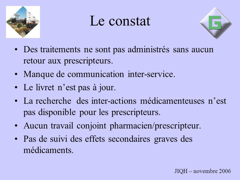 Le constat Des traitements ne sont pas administrés sans aucun retour aux prescripteurs. Manque de communication inter-service.