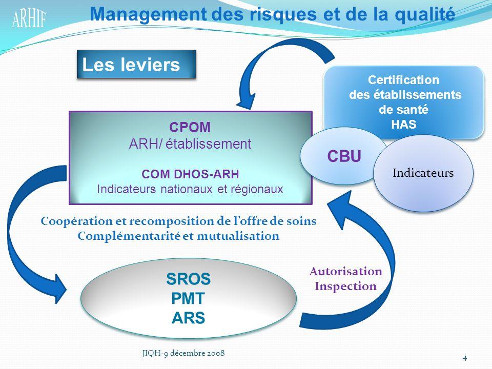 Management des risques et de la qualité