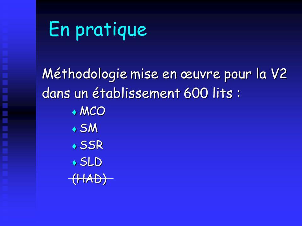 En pratique Méthodologie mise en œuvre pour la V2