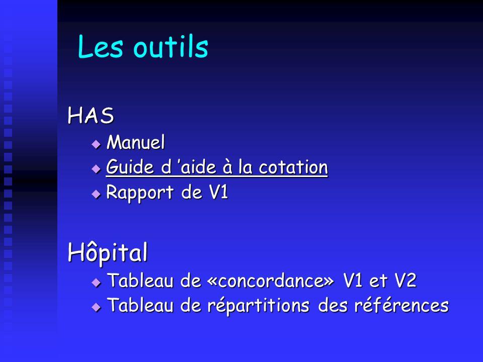 Les outils Hôpital HAS Manuel Guide d 'aide à la cotation