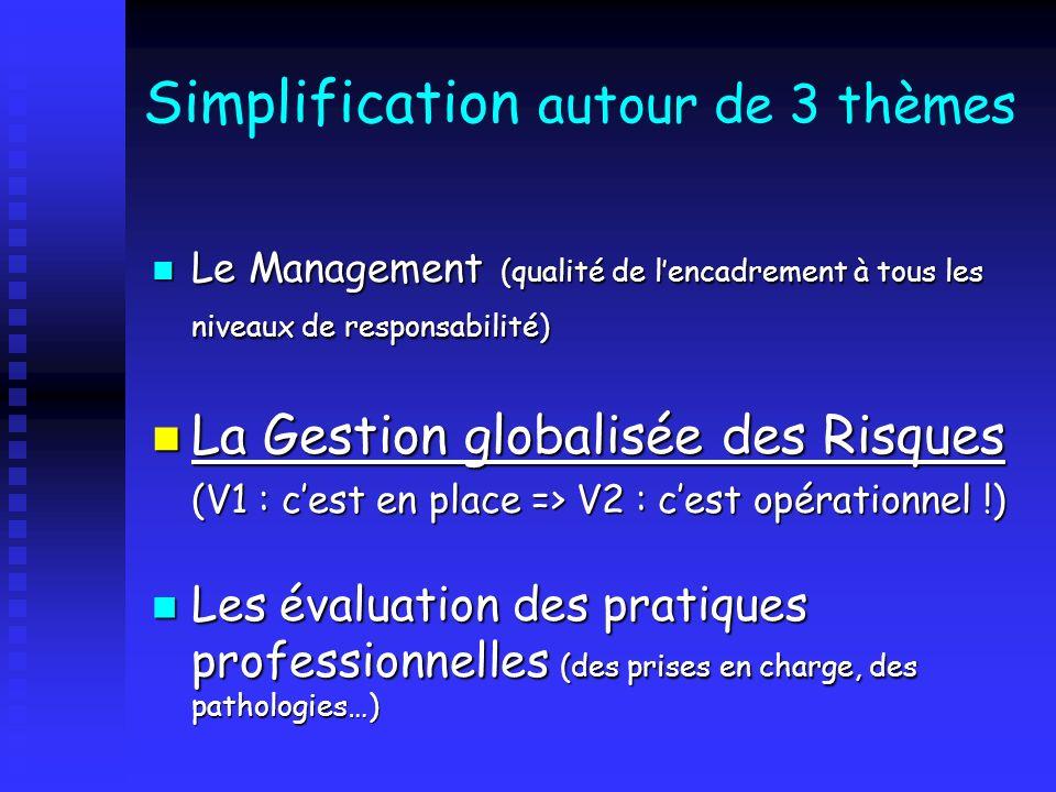 Simplification autour de 3 thèmes