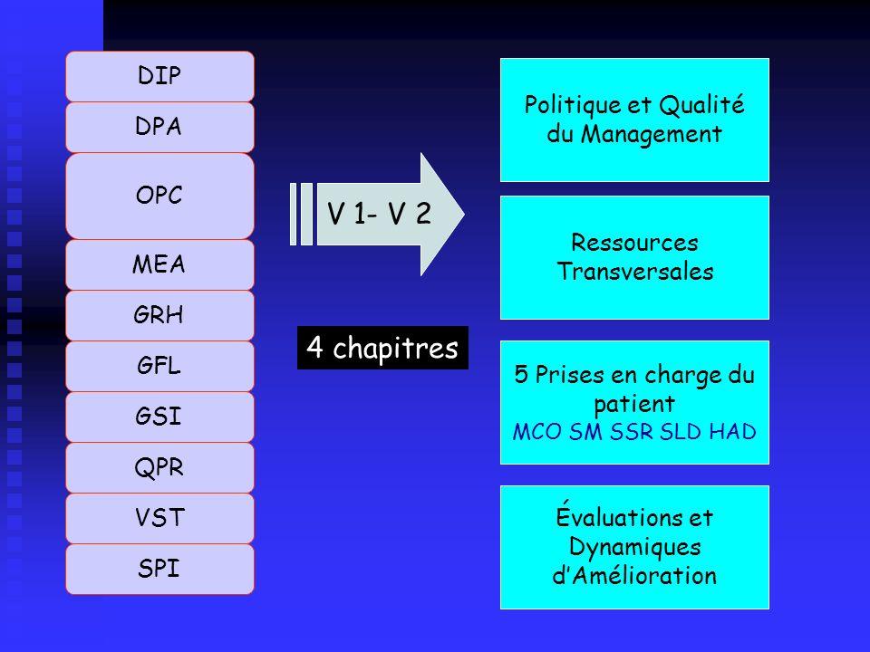 V 1- V 2 4 chapitres DIP Politique et Qualité du Management DPA OPC