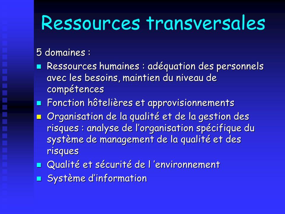 Ressources transversales