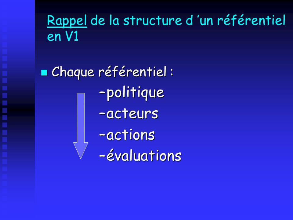 Rappel de la structure d 'un référentiel en V1