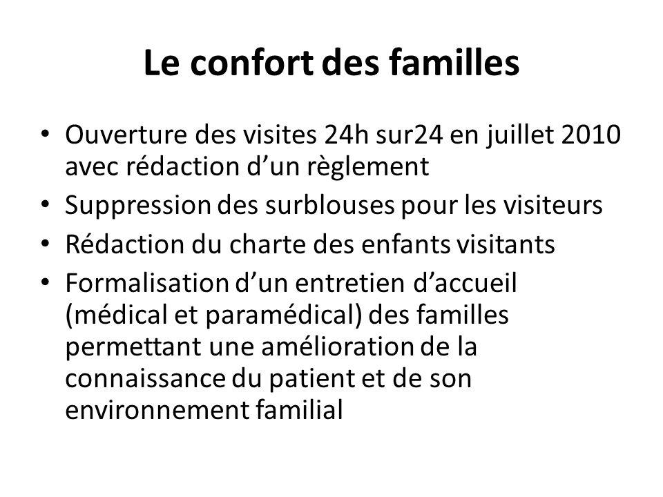 Le confort des familles