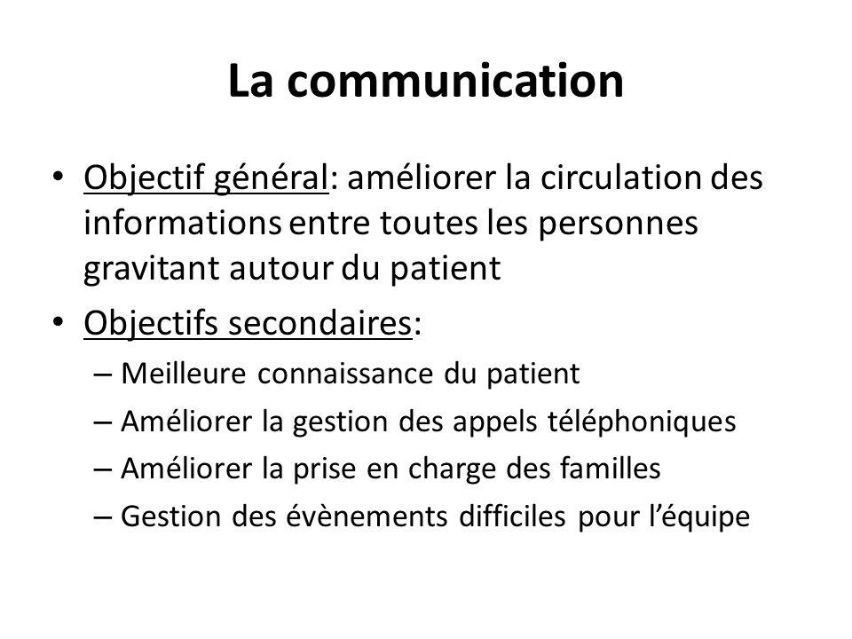 La communication Objectif général: améliorer la circulation des informations entre toutes les personnes gravitant autour du patient.