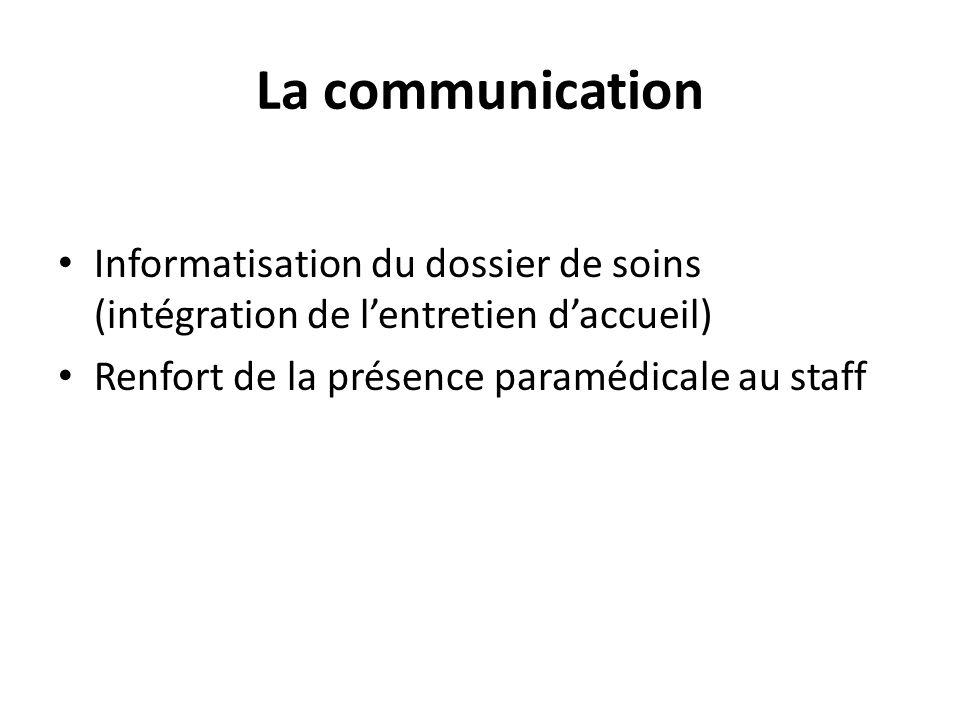 La communication Informatisation du dossier de soins (intégration de l'entretien d'accueil) Renfort de la présence paramédicale au staff.