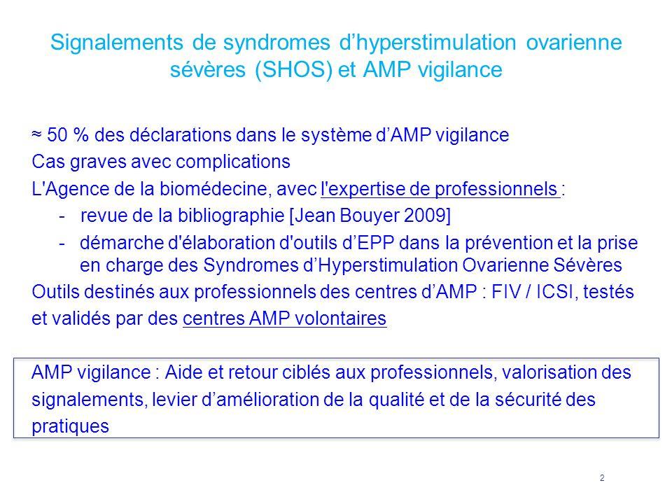 Signalements de syndromes d'hyperstimulation ovarienne sévères (SHOS) et AMP vigilance