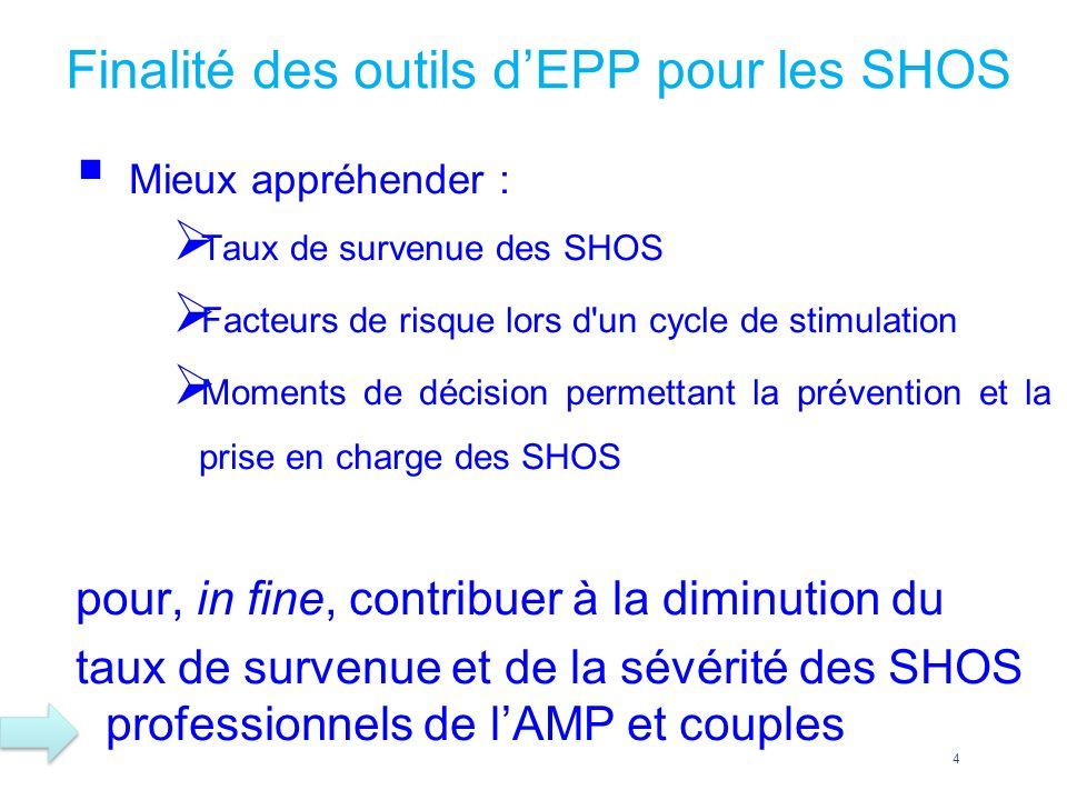 Finalité des outils d'EPP pour les SHOS