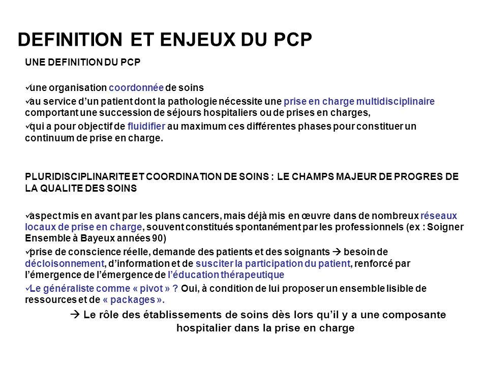 DEFINITION ET ENJEUX DU PCP