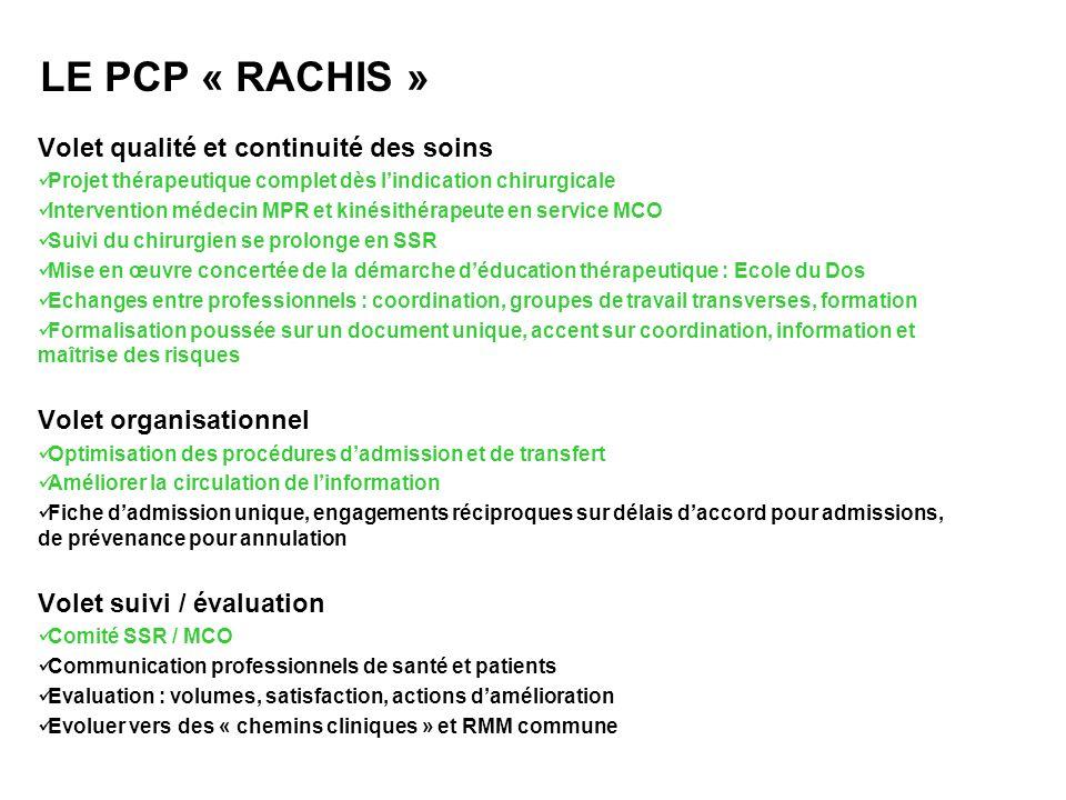LE PCP « RACHIS » Volet qualité et continuité des soins