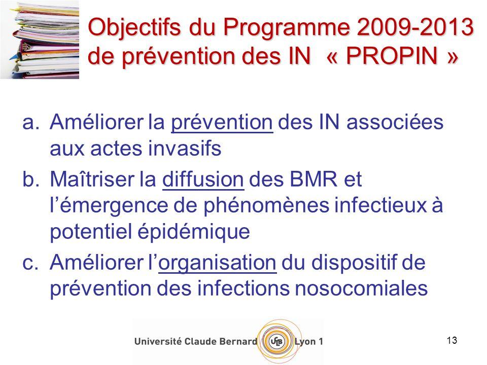 Objectifs du Programme 2009-2013 de prévention des IN « PROPIN »