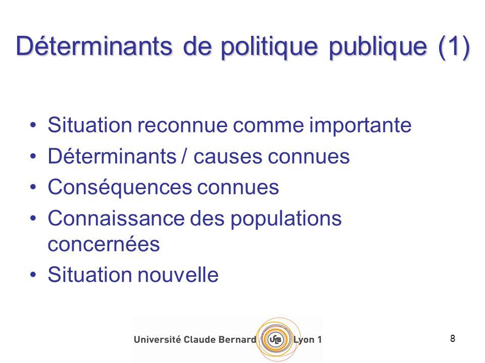 Déterminants de politique publique (1)