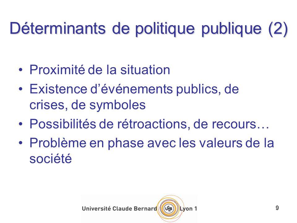 Déterminants de politique publique (2)
