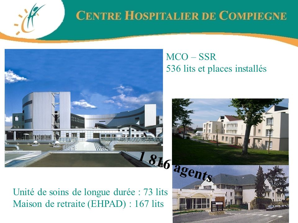 1 816 agents MCO – SSR 536 lits et places installés