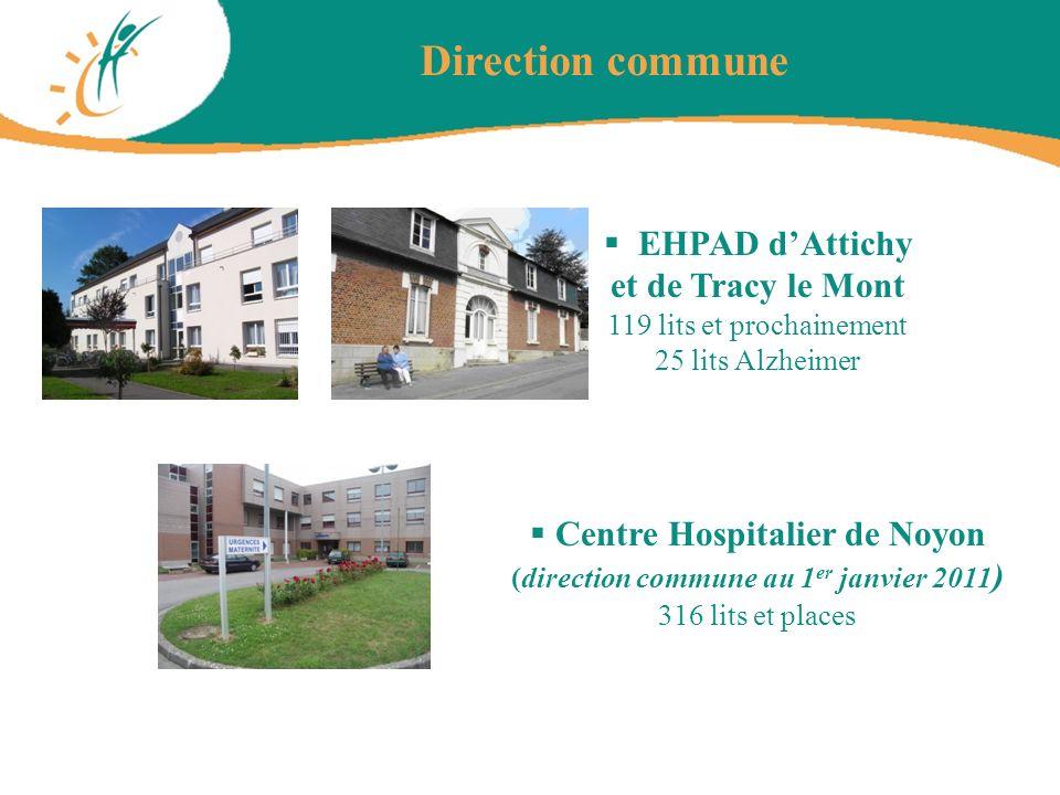 Centre Hospitalier de Noyon (direction commune au 1er janvier 2011)