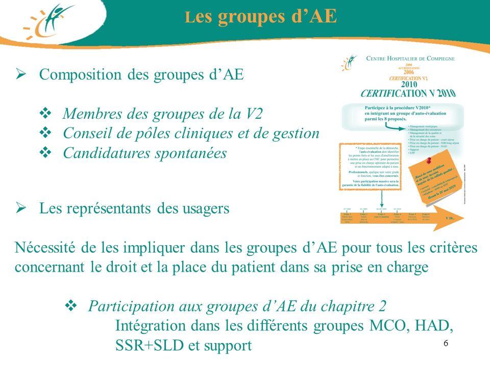 Composition des groupes d'AE Membres des groupes de la V2