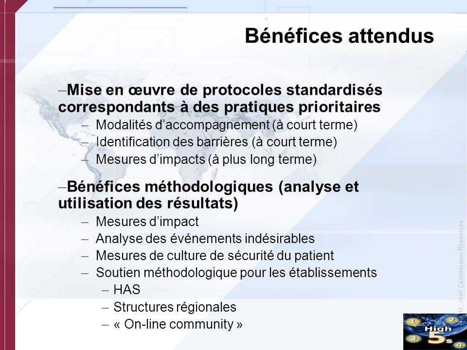Bénéfices attendusMise en œuvre de protocoles standardisés correspondants à des pratiques prioritaires.