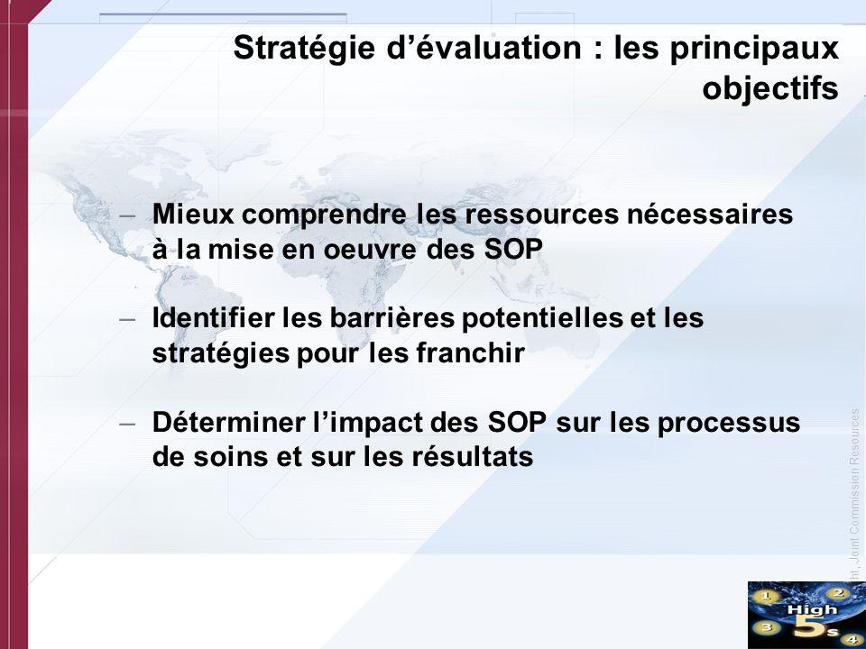 Stratégie d'évaluation : les principaux objectifs