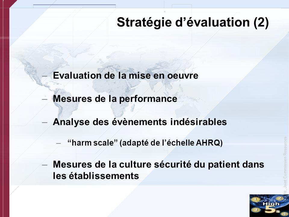 Stratégie d'évaluation (2)