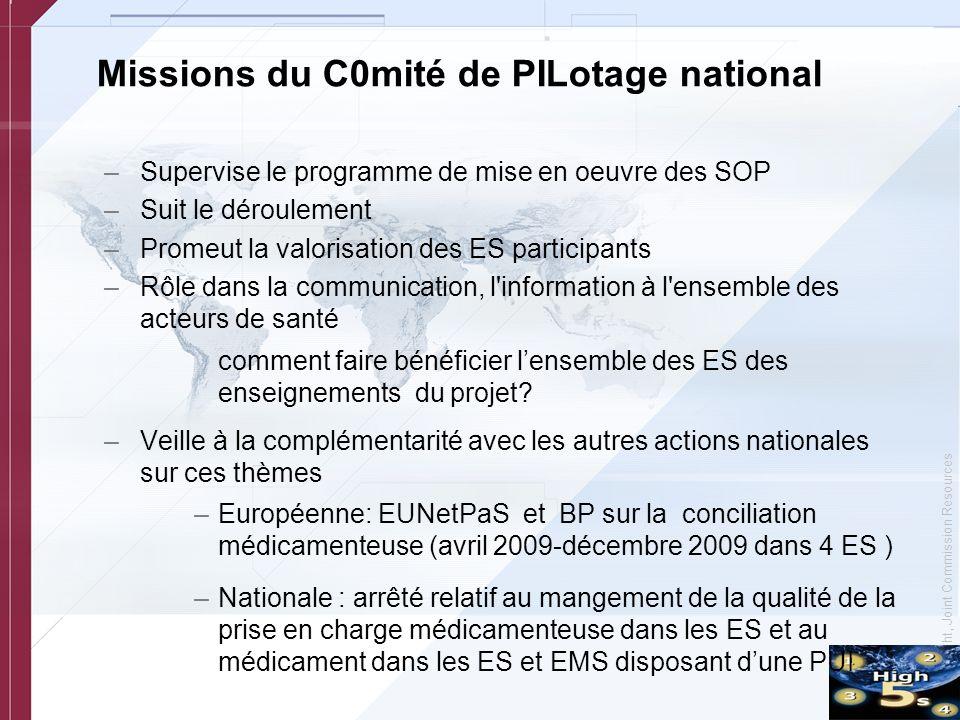Missions du C0mité de PILotage national
