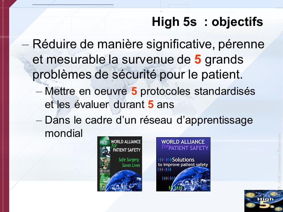 High 5s : objectifs Réduire de manière significative, pérenne et mesurable la survenue de 5 grands problèmes de sécurité pour le patient.