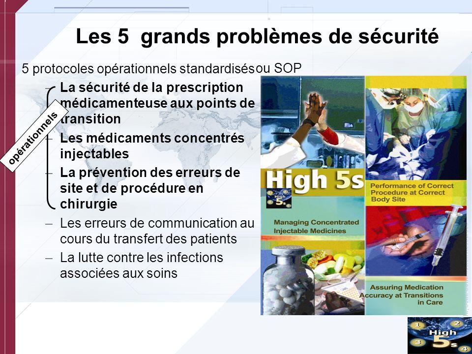 Les 5 grands problèmes de sécurité