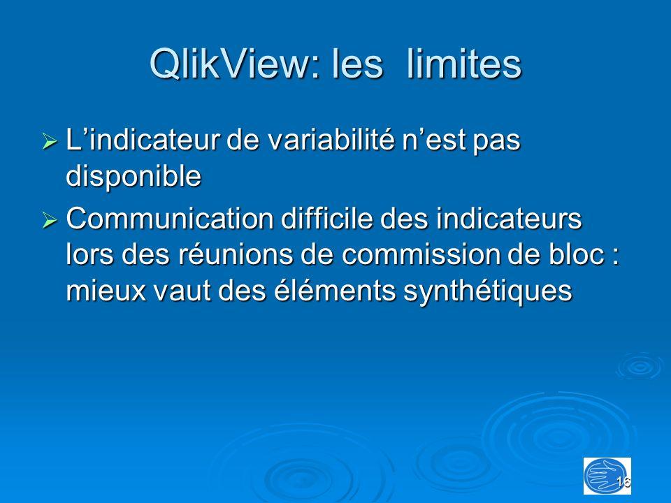 QlikView: les limites L'indicateur de variabilité n'est pas disponible